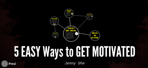 Motivation strategies, your guide to success