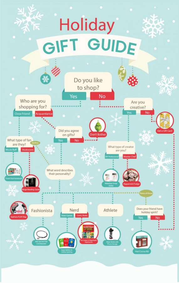 Holiday+Gift+Guide