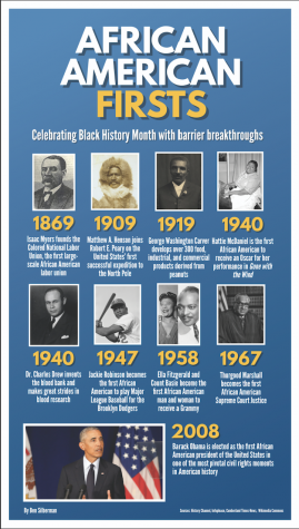 Famous Firsts by African Americans