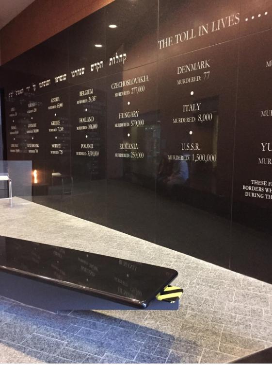 Display in Holocaust museum