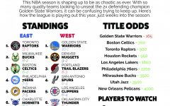 From Coast to Coast, the NBA Season is Underway