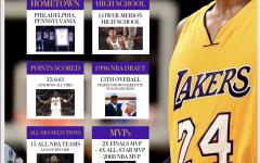 2020 Remembering Kobe Bryant